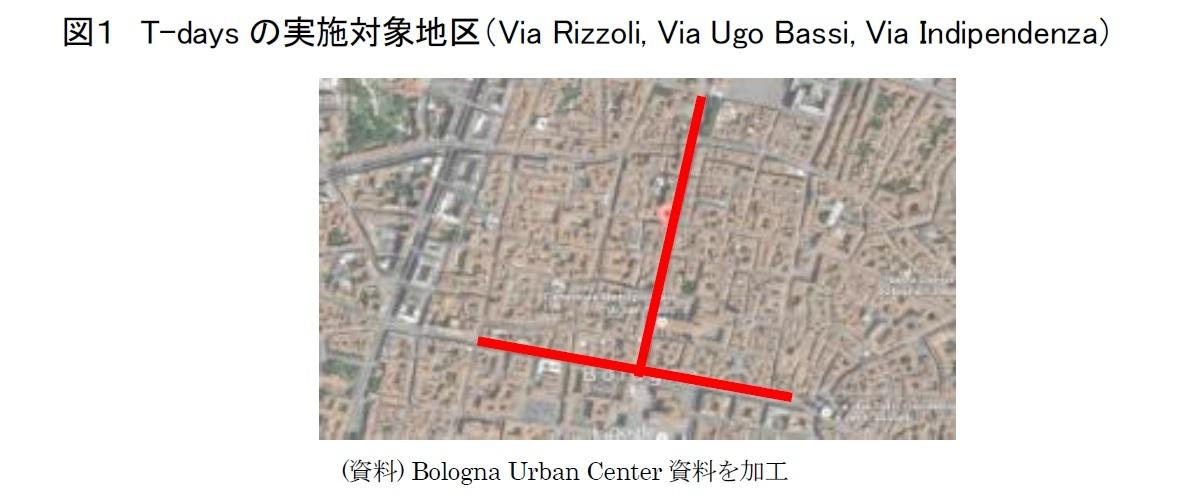 図1 T-daysの実施対象地区(Via Rizzoli, Via Ugo Bassi, Via Indipendenza)