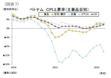 【ASEAN経済】直近の物価動向(4月号)~原油価格の底打ちで緩やかな上昇が続く|ニッセイ基礎研究所