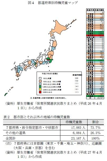 図4 都道府県別待機児童マップ/表2 都市部とそれ以外の地域の待機児童数