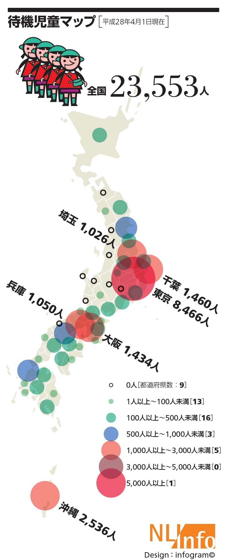 待機児童マップ[平成28年4月1日現在]