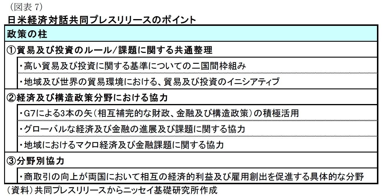 (図表7)日米経済対話共同プレスリリースのポイント