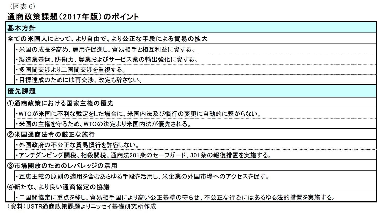 (図表6)通商政策課題(2017年版)のポイント