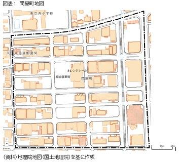 [図表1]問屋町地図