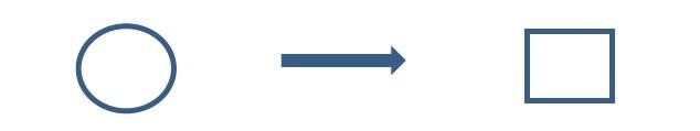 円と同じ面積を持つ正方形