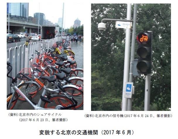 (資料)北京市内のシェアサイクル(2017年6月23日、筆者撮影)/(資料)北京市内の信号機(2017年6月24日、筆者撮影)