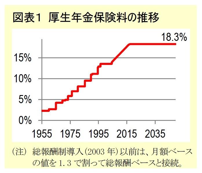 https://www.nli-research.co.jp/files/topics/56806_ext_25_3.jpg