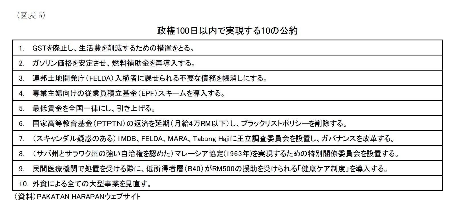 (図表5)政権100日以内で実現する10の公約