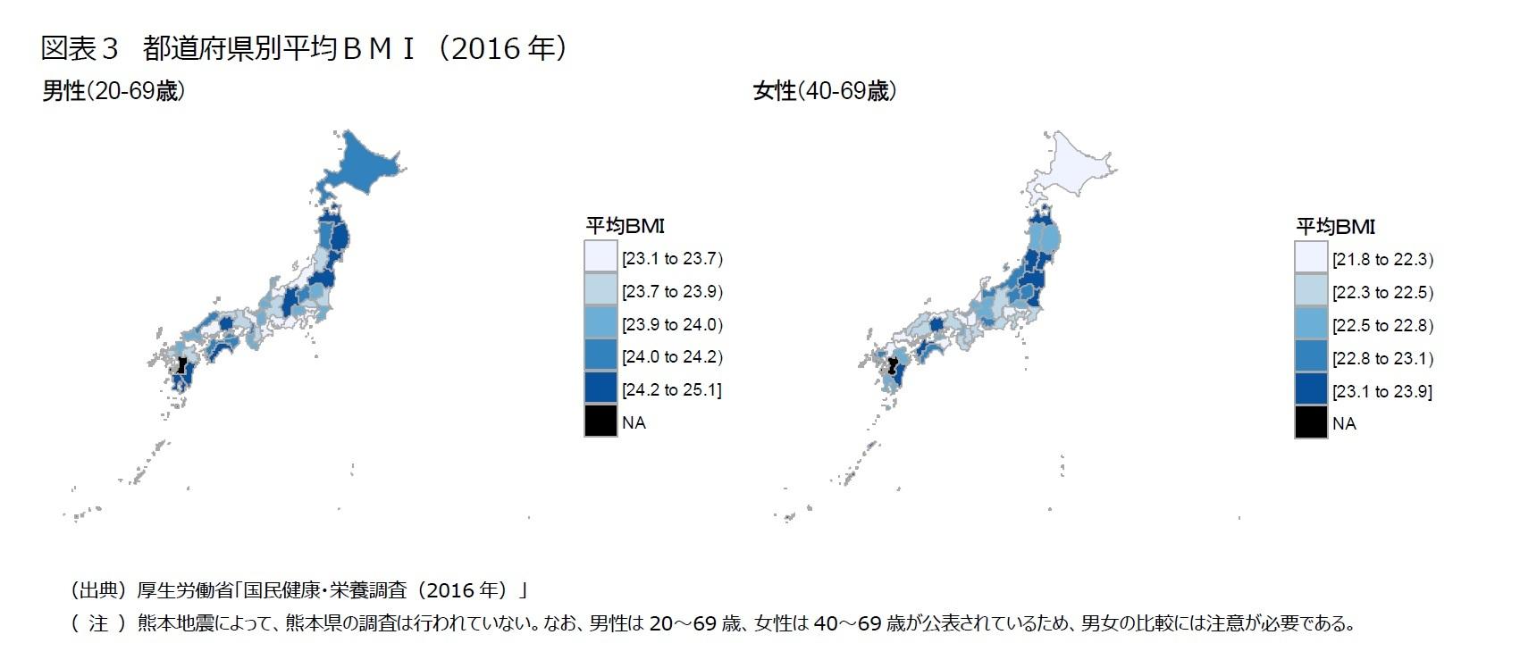 図表3 都道府県別平均BMI(2016年)