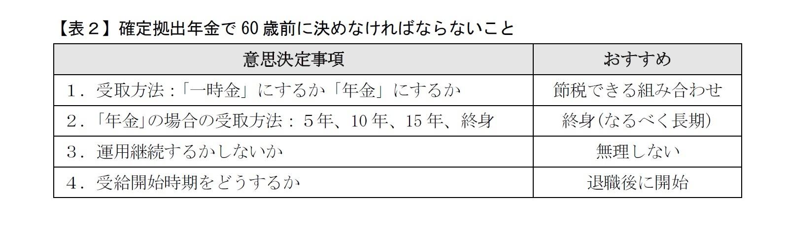 【表2】確定拠出年金で60歳前に決めなければならないこと