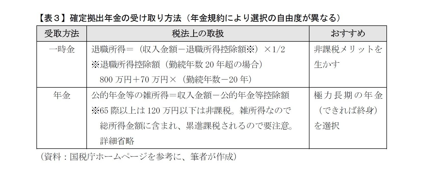 【表3】確定拠出年金の受け取り方法(年金規約により選択の自由度が異なる)