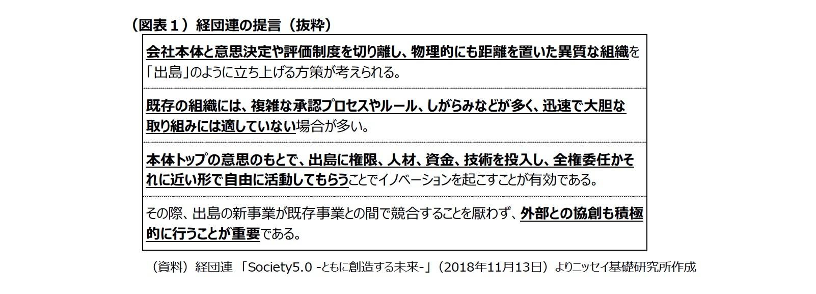 (図表1)経団連の提言(抜粋)