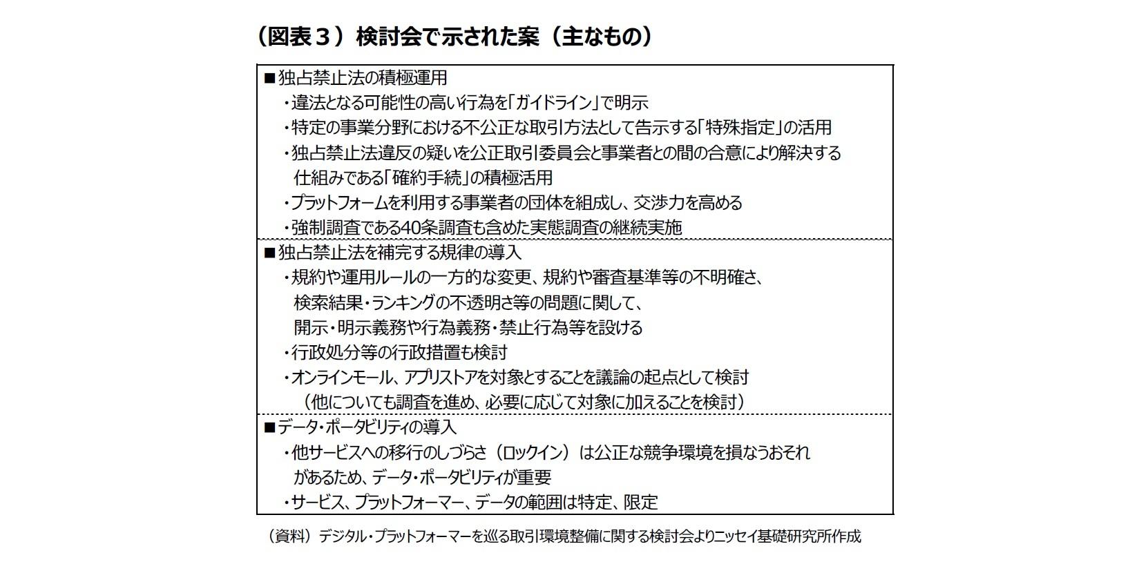 (図表3)検討会で示された案(主なもの)