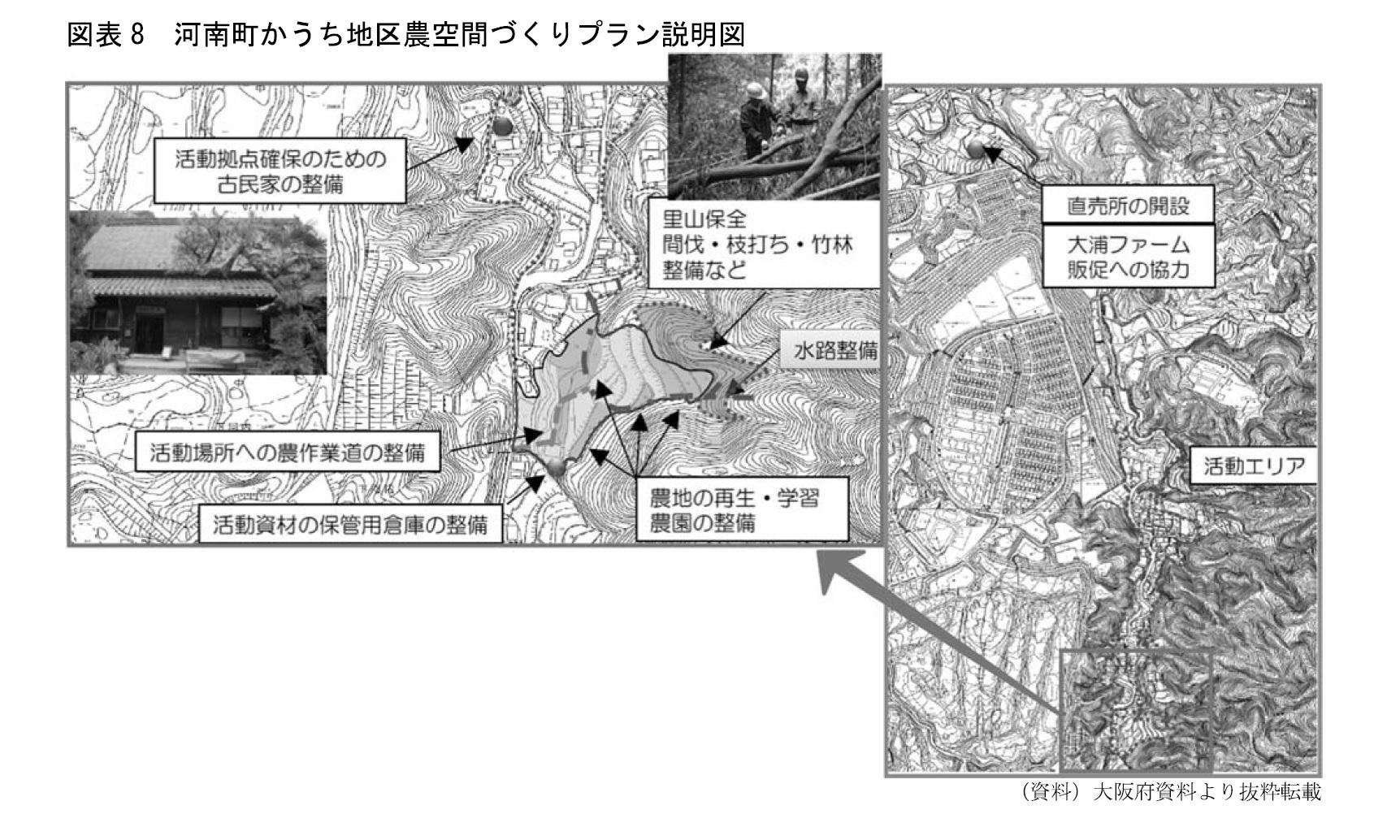 図表8 河南町かうち地区農空間づくりプラン説明図