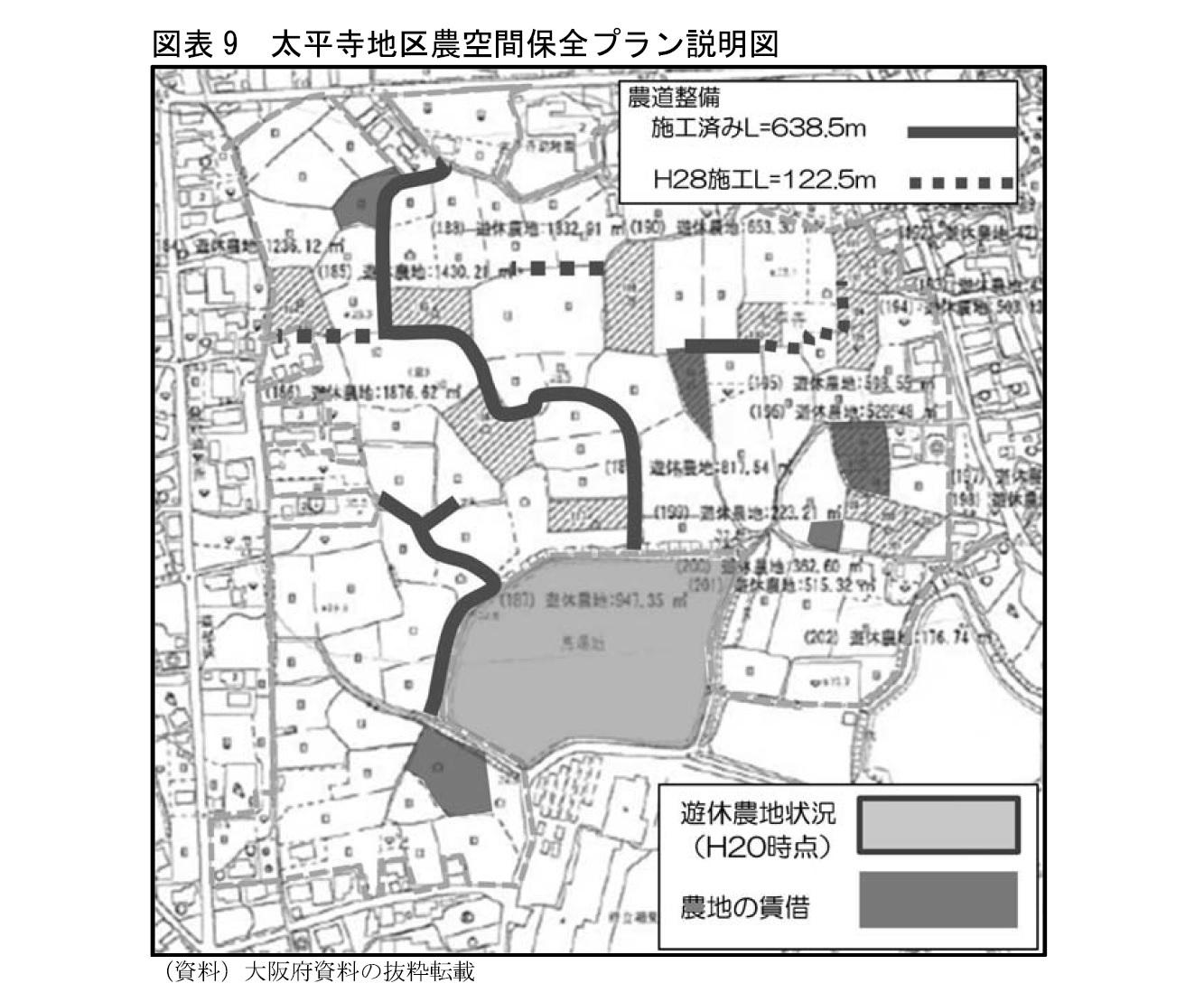 図表9 太平寺地区農空間保全プラン説明図