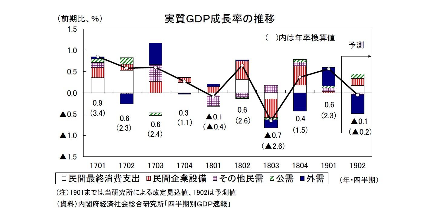 2019 日本 gdp GDPは6年連続増加しても世界シェアは低下する日本 エコノミスト永濱氏が解説