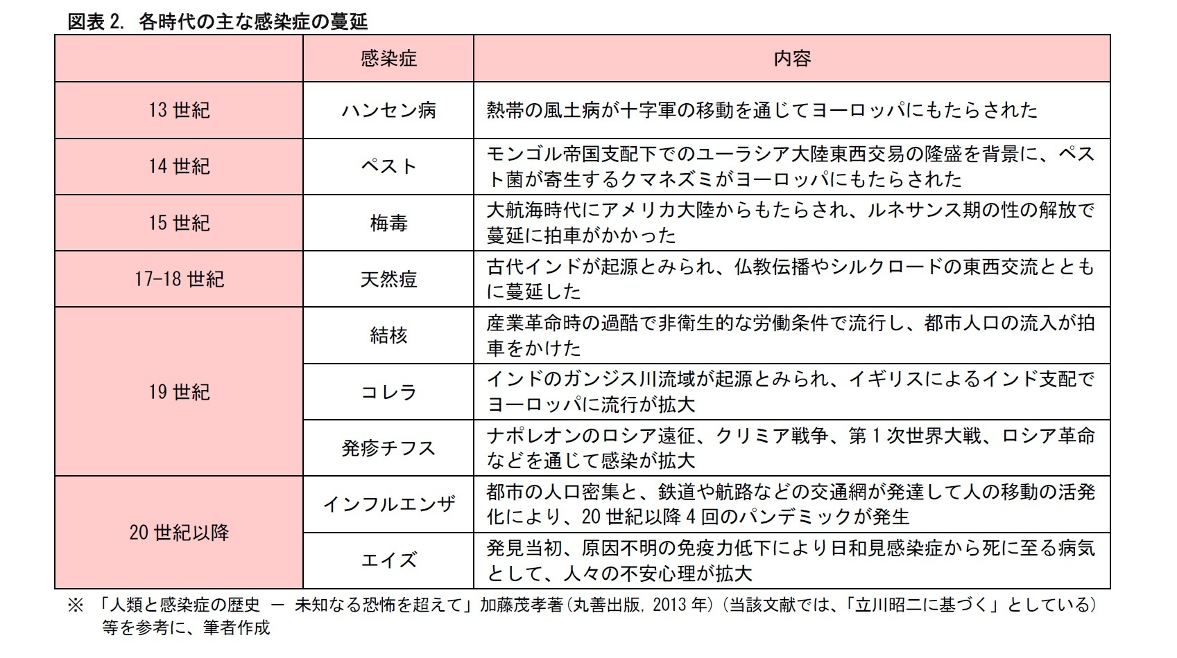 スペイン 風邪 日本 死者 数