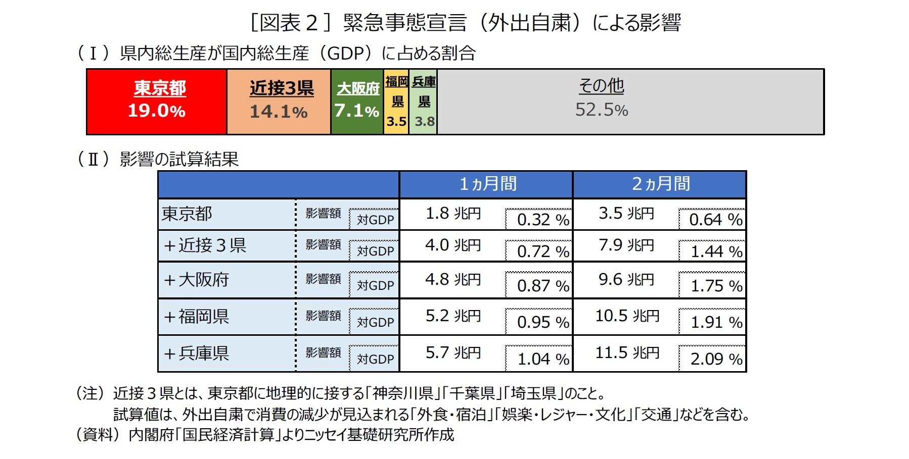 埼玉県緊急事態宣言
