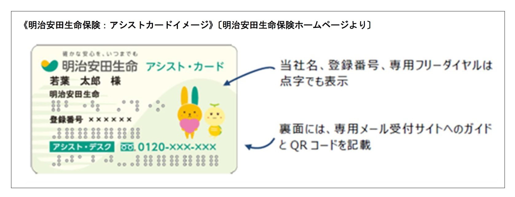 明治安田生命保険:アシストカードイメージ