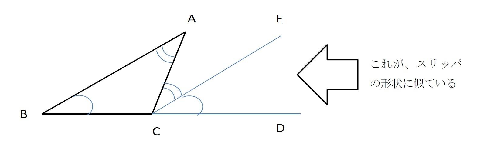 「外角定理」の証明