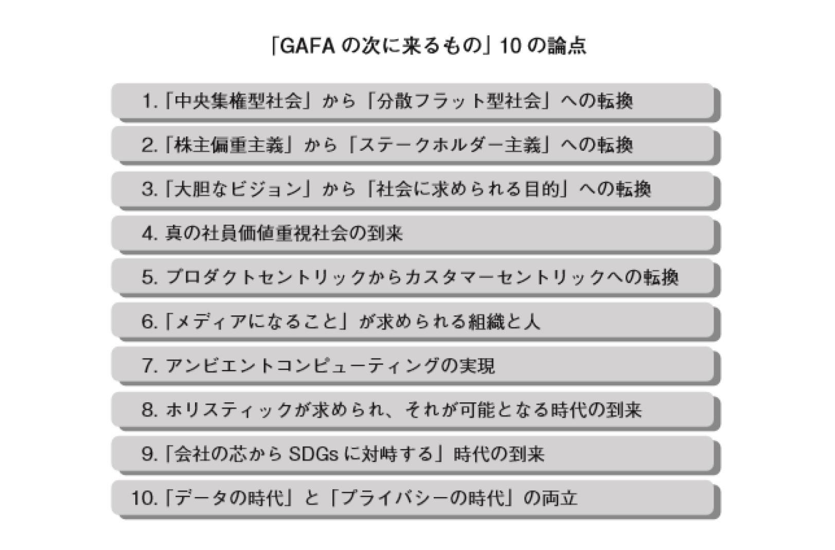 「GAFAの次に来るもの」10の論点