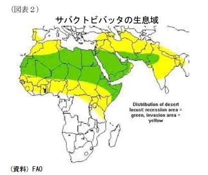 (図表2)サバクトビバッタの生息域
