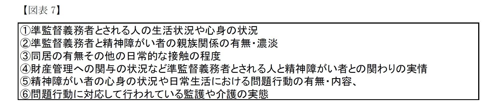 【図表7】諸般の事情
