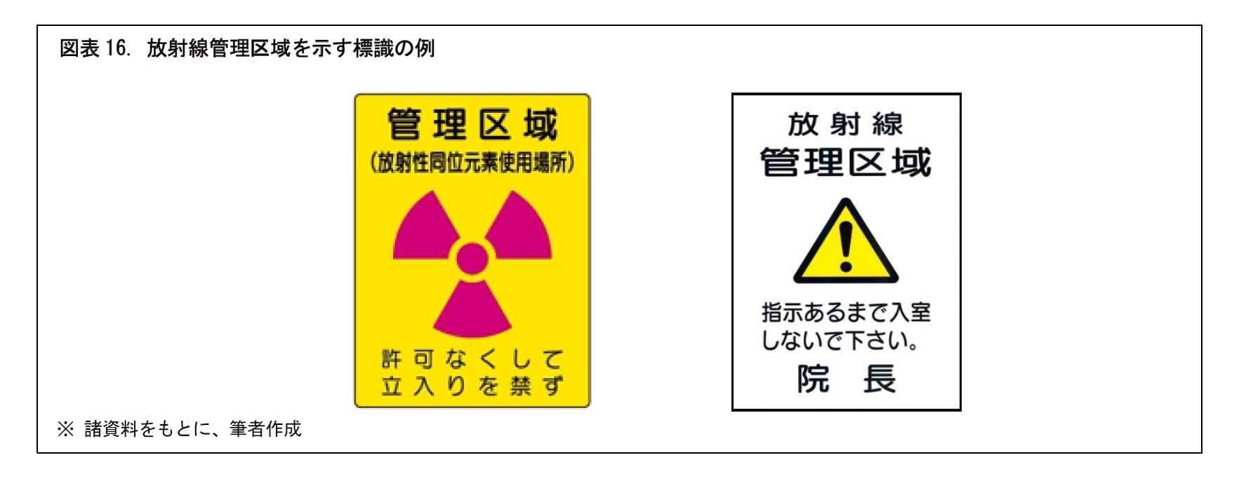 図表16. 放射線管理区域を示す標識の例