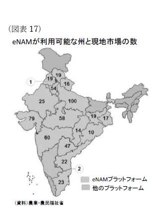 (図表17)eNAMが利用可能な州と現地市場の数
