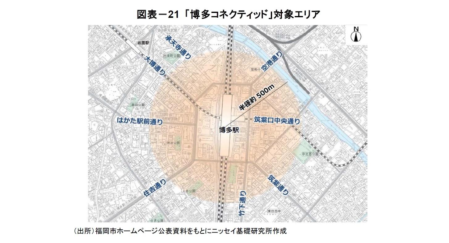 図表-21 「博多コネクティッド」対象エリア