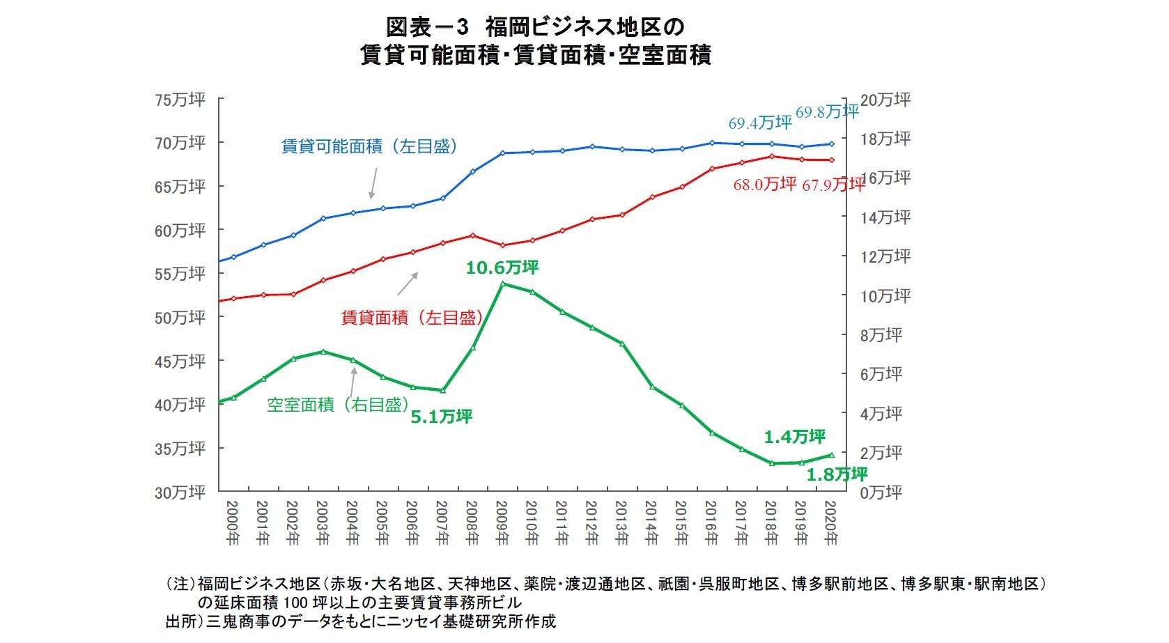 今日 福岡 コロナ 速報