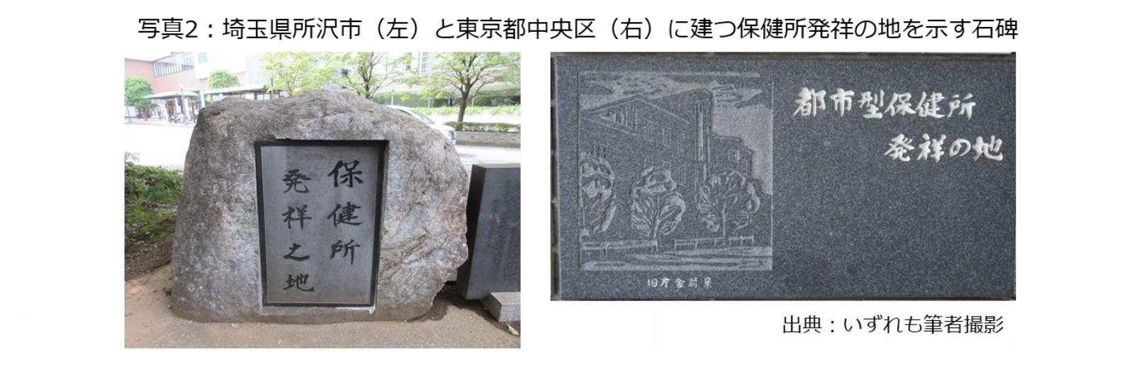 写真2:埼玉県所沢市(左)と東京都中央区(右)に建つ保健所発祥の地を示す石碑