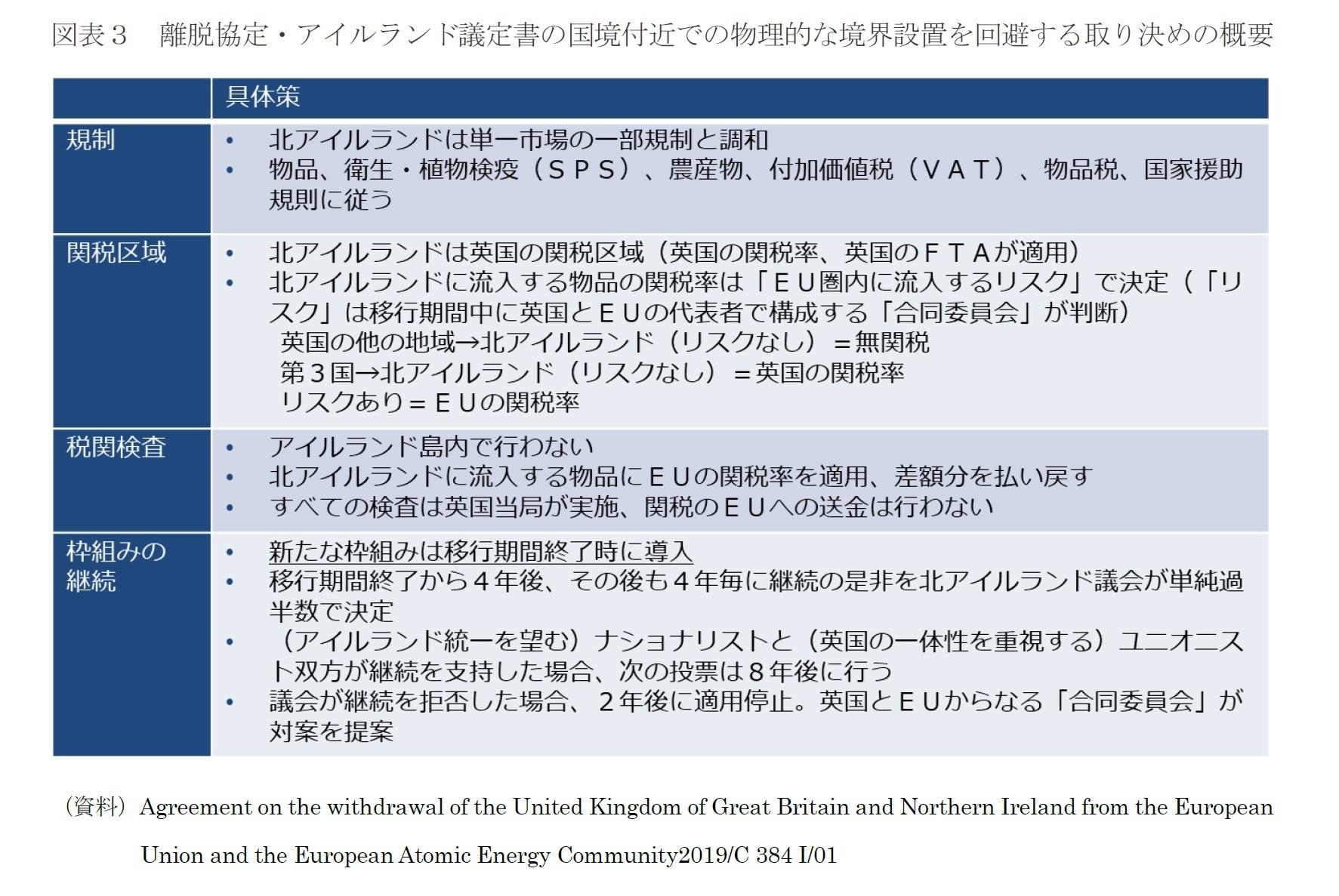 図表3 離脱協定・アイルランド議定書の国境付近での物理的な境界設置を回避する取り決めの概要