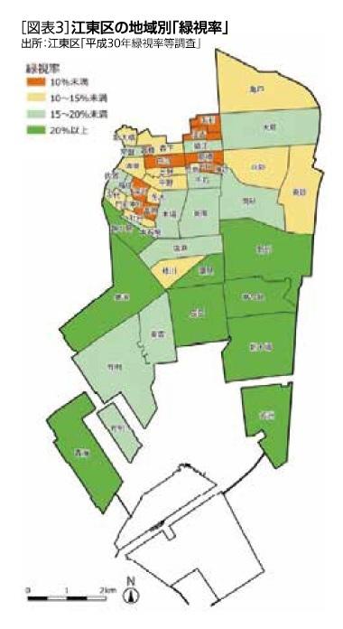 [図表3]江東区の地域別「緑視率」