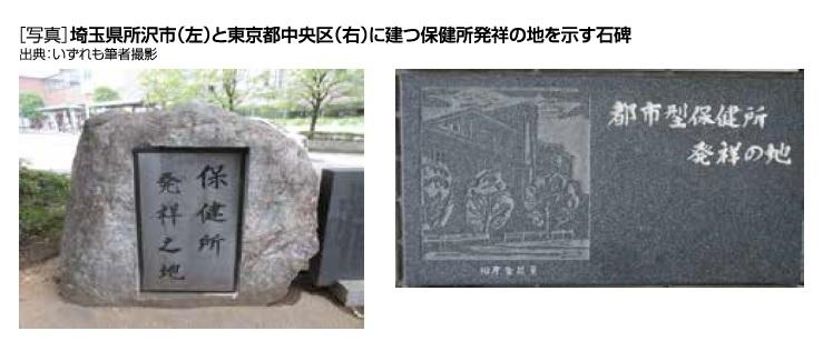 [写真]埼玉県所沢市(左)と東京都中央区(右)に建つ保健所発祥の地を示す石碑