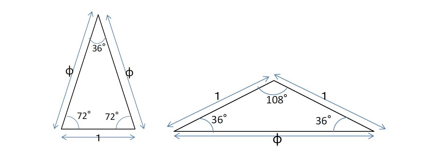 黄金三角形