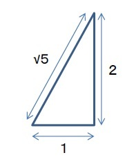 黄金数の長さや黄金比自体を図形上で作成