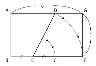定規とコンパスを使った黄金長方形の作図