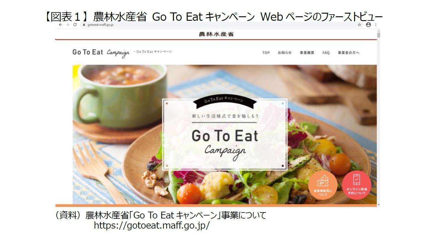 【図表1】 農林水産省 Go To Eatキャンペーン Webページのファーストビュー