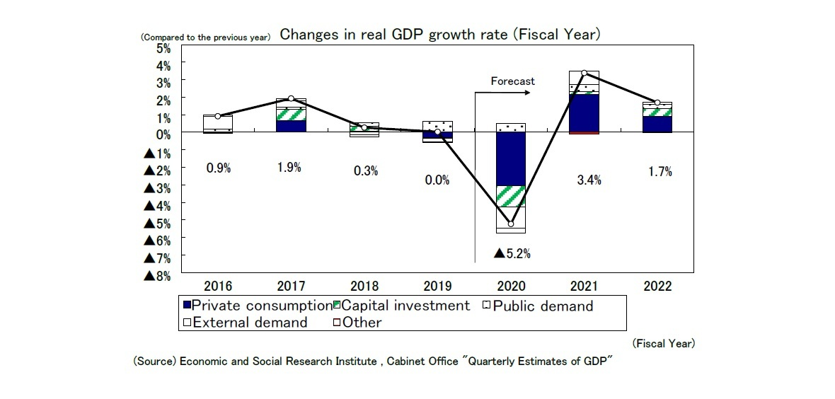 Changes in real GDP growth rate (Fiscal Year)Changes in real GDP growth rate (Fiscal Year) Changes in real GDP growth rate (Fiscal Year) Changes in real GDP growth rate (Fiscal Year) Changes in real GDP growth rate (Fiscal Year)Changes in real GDP growth rate (Fiscal Year)Changes in real GDP growth rate (Fiscal Year) Changes in real GDP growth rate (Fiscal Year)Changes in real GDP growth rate (Fiscal Year) Changes in real GDP growth rate (Fiscal Year)Changes in real GDP growth rate (Fiscal Year)Changes in real GDP growth rate (Fiscal Year)Changes in real GDP growth rate (Fiscal Year)Changes in real GDP growth rate (Fiscal Year)Changes in real GDP growth rate (Fiscal Year)Changes in real GDP growth rate (Fiscal Year)Changes in real GDP growth rate (Fiscal Year)Changes in real GDP growth rate (Fiscal Year)Changes in real GDP growth rate (Fiscal Year)Changes in real GDP growth rate (Fiscal Year)Changes in real GDP growth rate (Fiscal Year) Changes in real GDP growth rate (Fiscal Year)Changes in real GDP growth rate (Fiscal Year)Changes in real GDP growth rate (Fiscal Year)Changes in real GDP growth rate (Fiscal Year) Changes in real GDP growth rate (Fiscal Year)Changes in real GDP growth rate (Fiscal Year) Changes in real GDP growth rate (Fiscal Year)Changes in real GDP growth rate (Fiscal Year) Changes in real GDP growth rate (Fiscal Year)Changes in real GDP growth rate (Fiscal Year)Changes in real GDP growth rate (Fiscal Year)Changes in real GDP growth rate (Fiscal Year) Changes in real GDP growth rate (Fiscal Year)