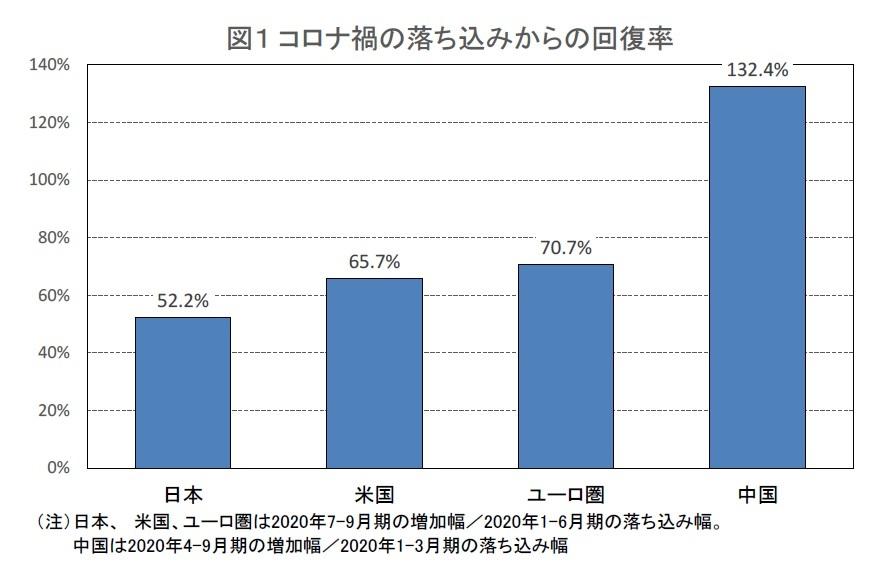 日本 コロナ 累計 死者