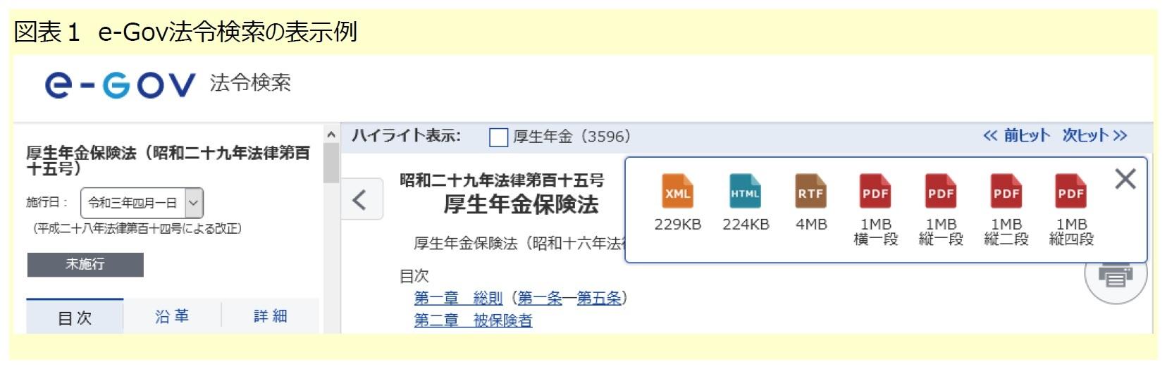 図表1 e-Gov法令検索の表示例