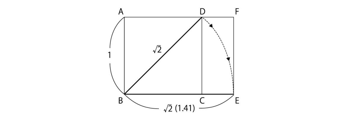 白銀長方形の図