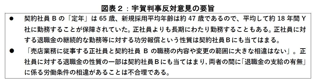 図表2:宇賀判事反対意見の要旨