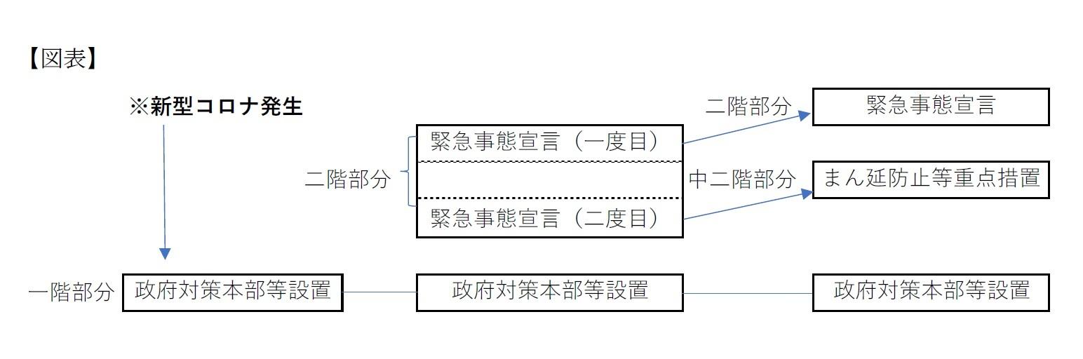【図表】イメージ図