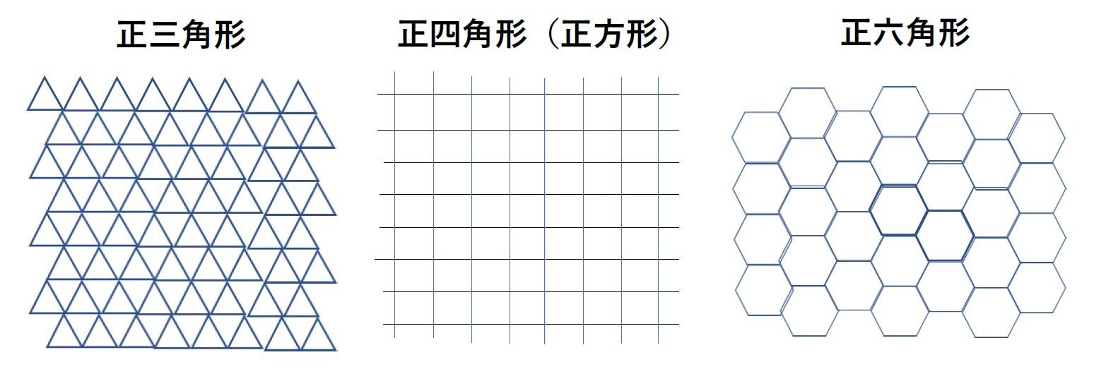 平面充填可能な正多角形