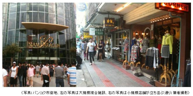 バンコク市街地、左の写真は大規模複合施設、右の写真は小規模店舗が立ち並ぶ通り